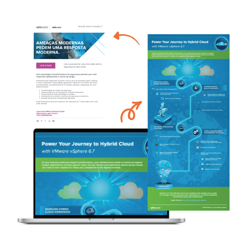 ideas meet results-VMWare: Lead Generation and Appointment Setting